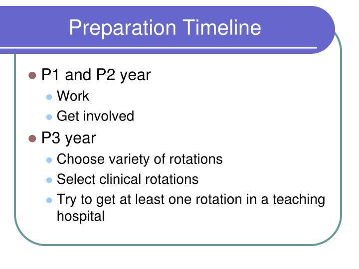 Preparation Timeline