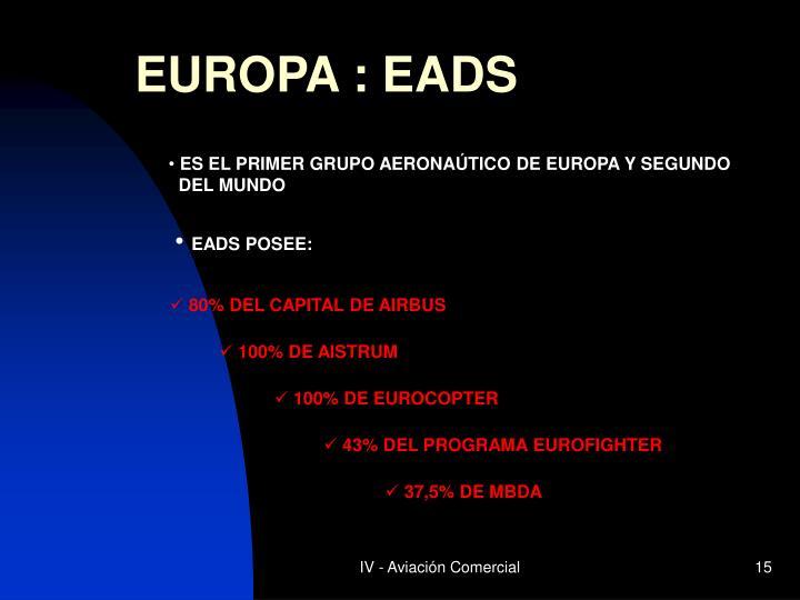 80% DEL CAPITAL DE AIRBUS