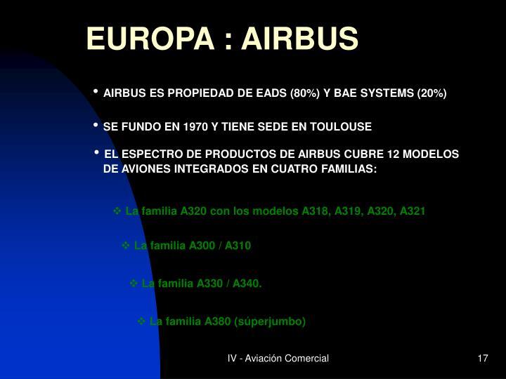 EL ESPECTRO DE PRODUCTOS DE AIRBUS CUBRE 12 MODELOS