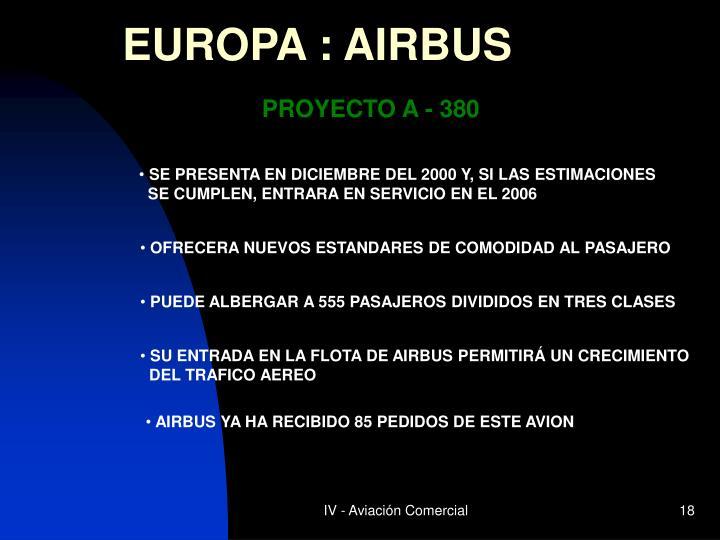 EUROPA : AIRBUS