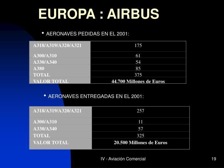 A318/A319/A320/A321