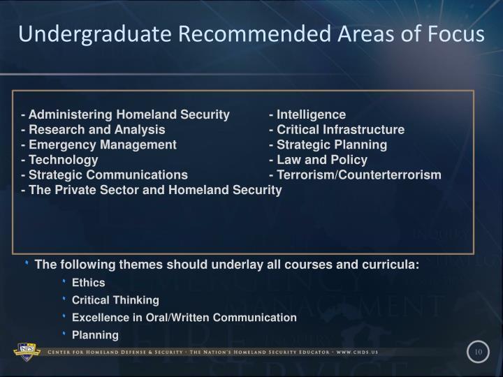 Undergraduate Recommended Areas of Focus