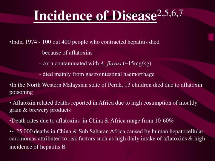 Incidence of Disease