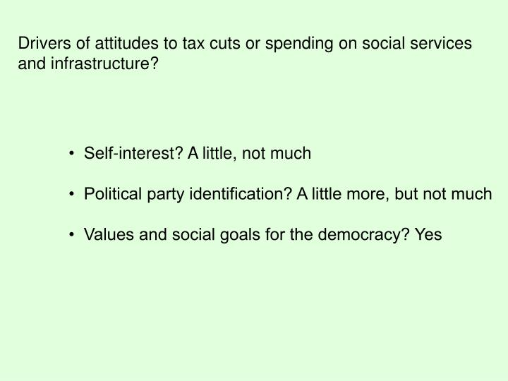 Drivers of attitudes to tax cuts or spending on social services and infrastructure?