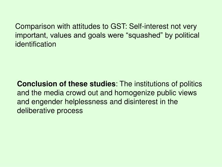 "Comparison with attitudes to GST: Self-interest not very important, values and goals were ""squashed"" by political identification"