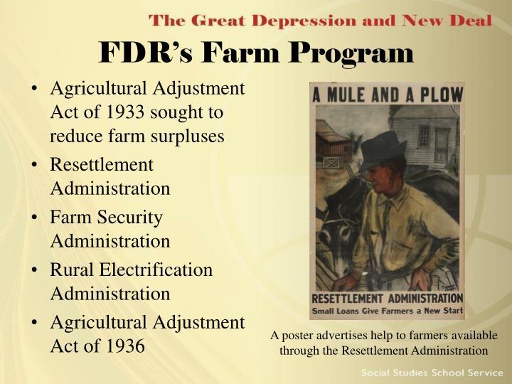 FDR's Farm Program