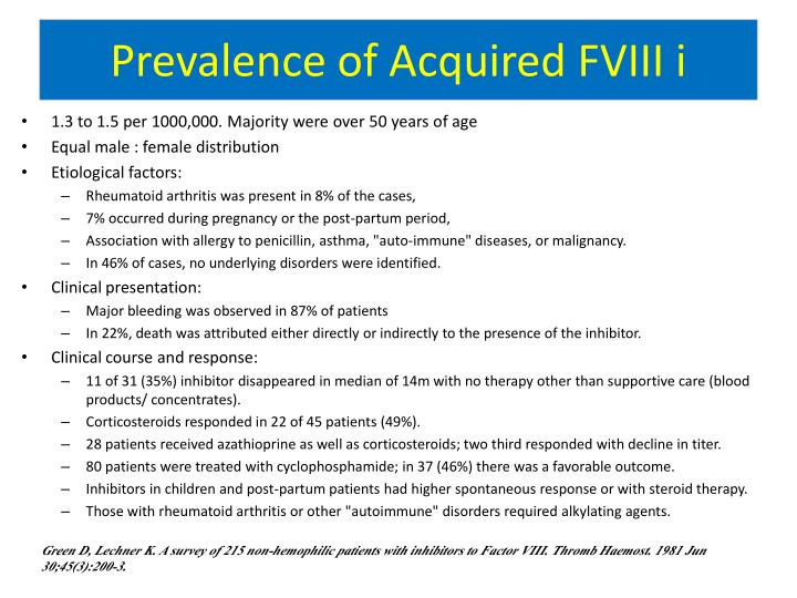 Prevalence of Acquired FVIII