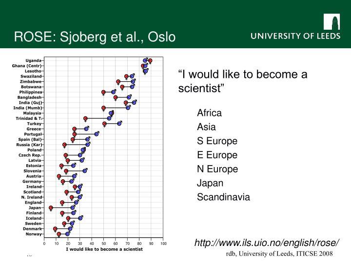 ROSE: Sjoberg et al., Oslo