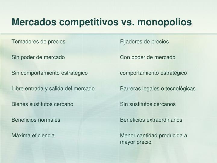 Mercados competitivos vs. monopolios