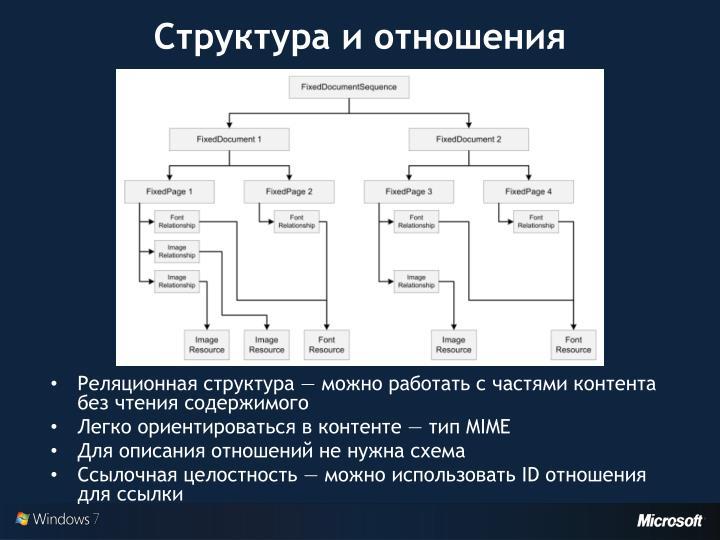 Структура и отношения