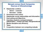 mutuals versus stock companies sources of dis advantage