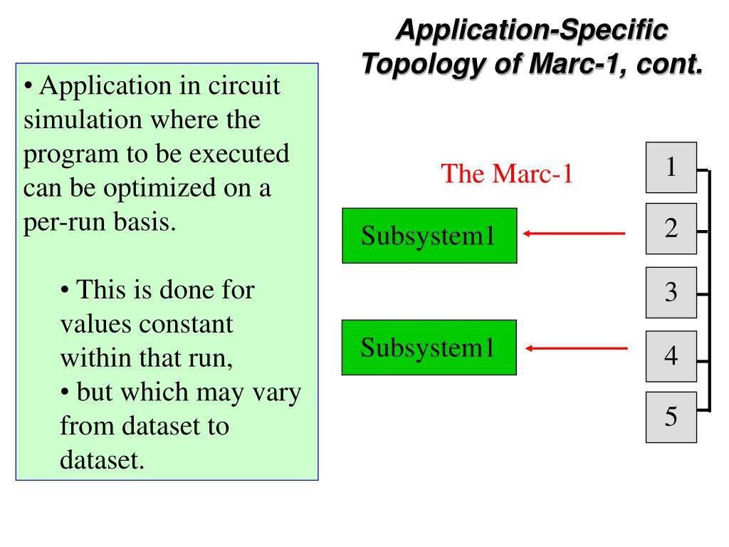 Subsystem1