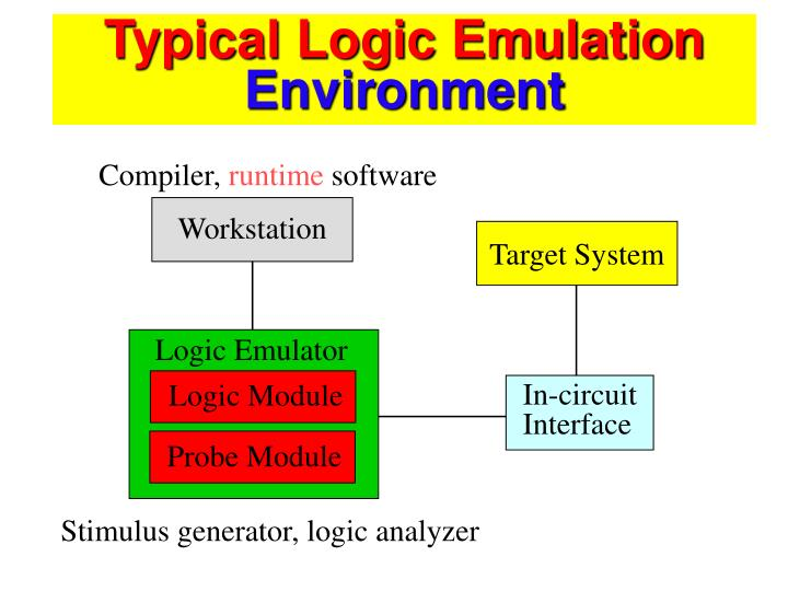 Typical logic emulation environment