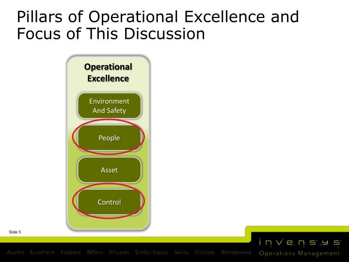 Pillars of Operational Excellence and Focus of This Discussion