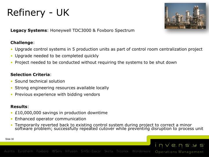 Refinery - UK