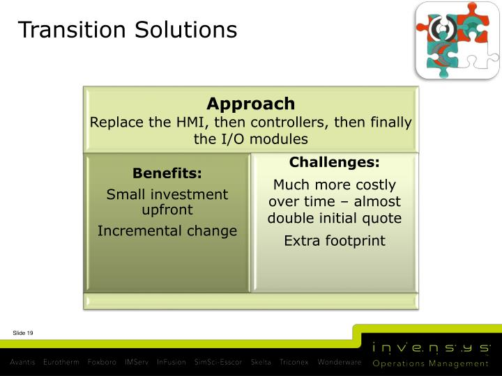 Transition Solutions