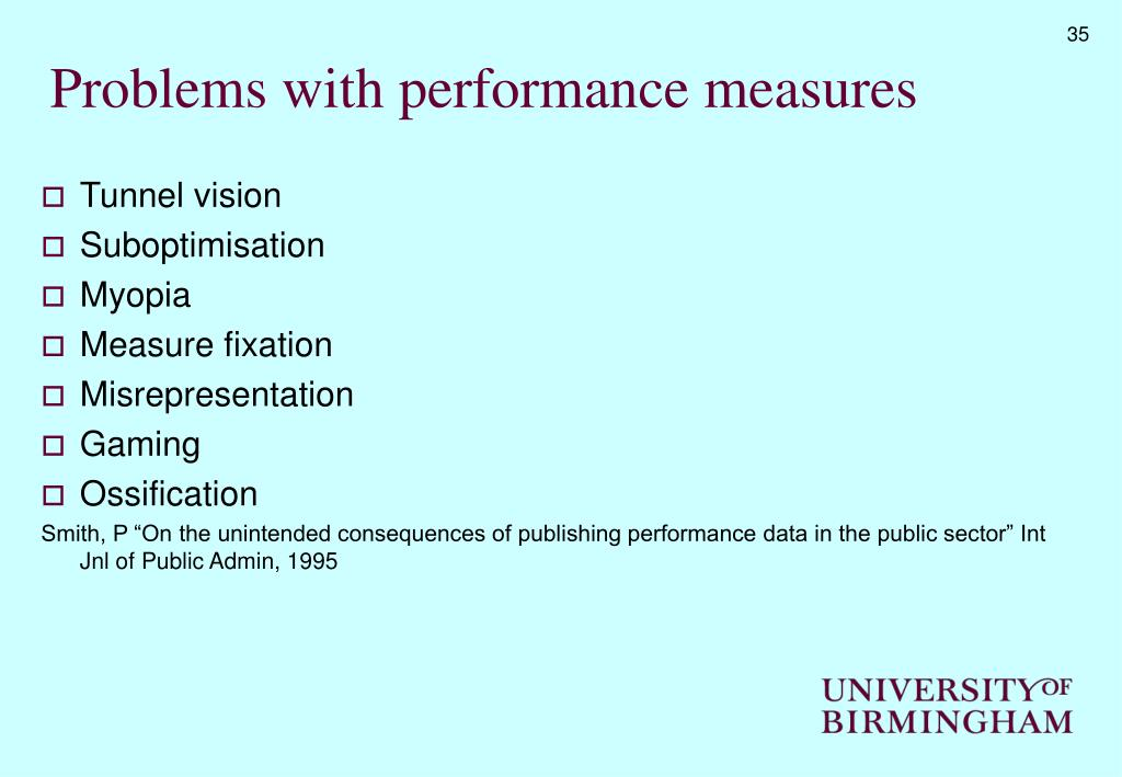 Problems with performance measures