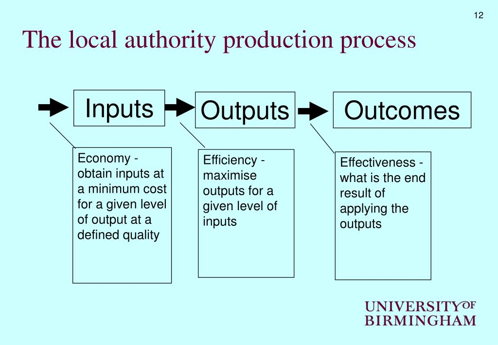 The local authority production process