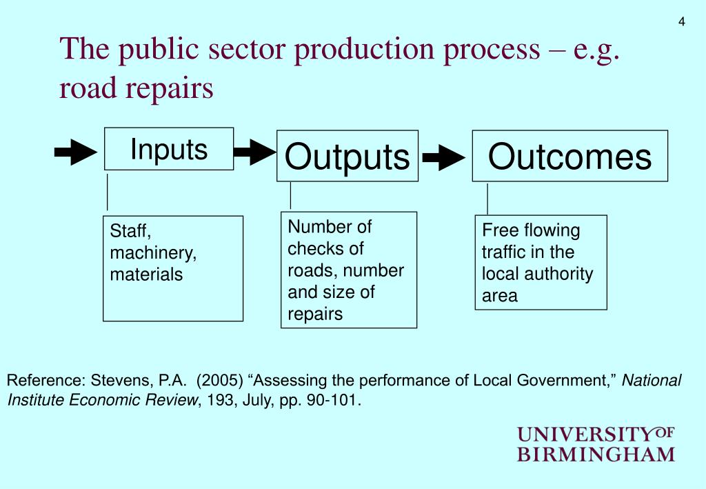 The public sector production process – e.g. road repairs