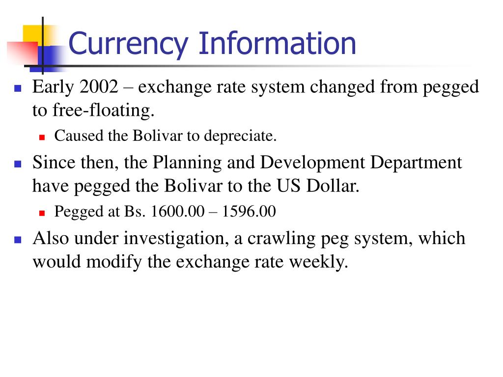 Currency Information