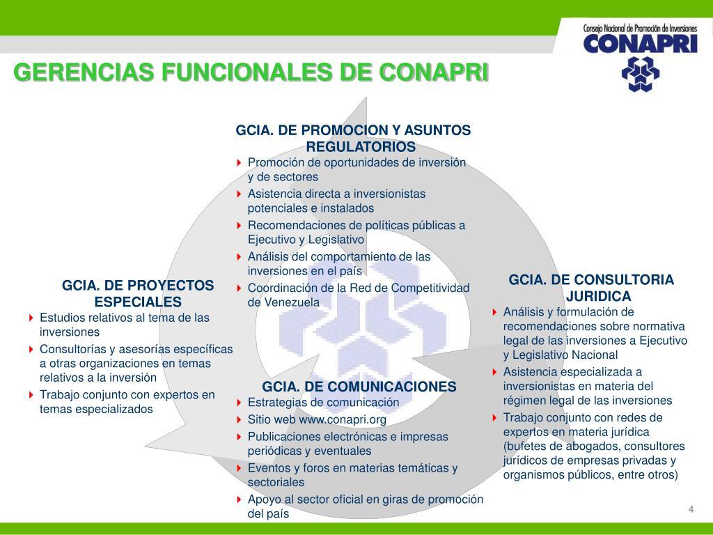 GERENCIAS FUNCIONALES DE CONAPRI