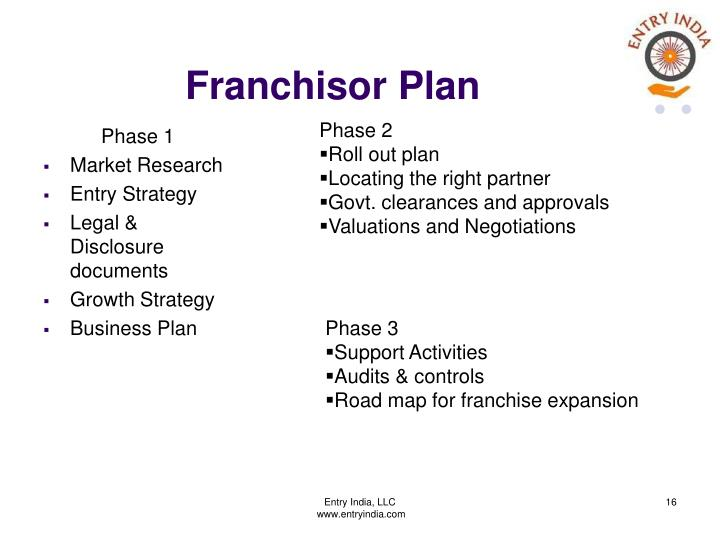 Creating a Business Plan for Your Franchise