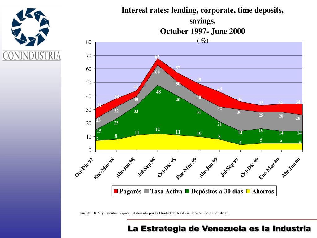 Fuente: BCV y cálculos pripios. Elaborado por la Unidad de Análisis Económico e Industrial.