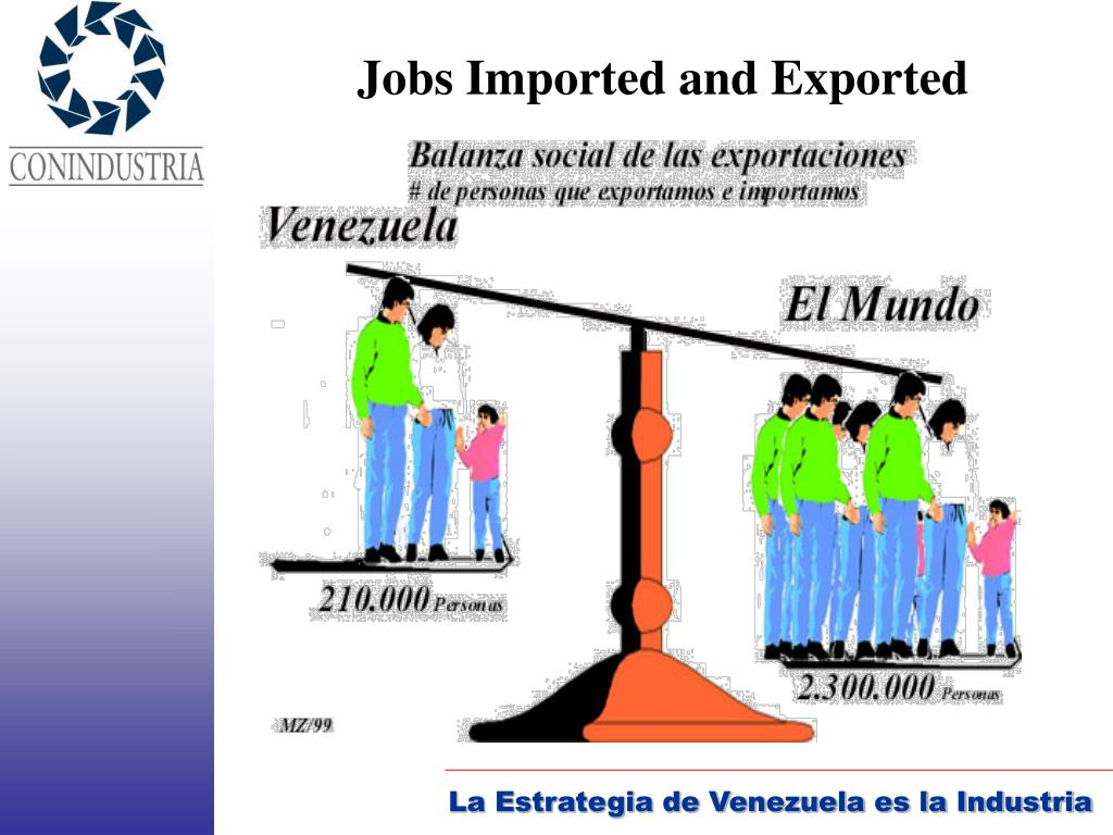 Jobs Imported and Exported