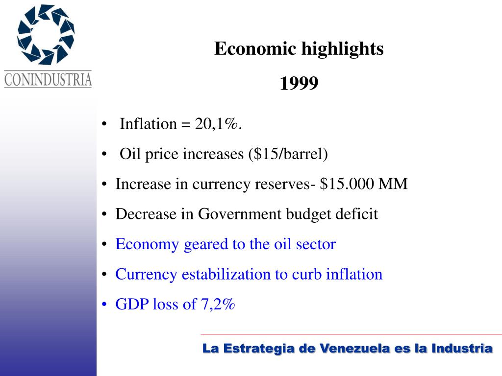 Economic highlights