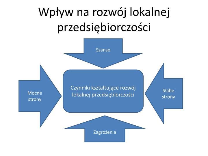 Wpływ na rozwój lokalnej przedsiębiorczości
