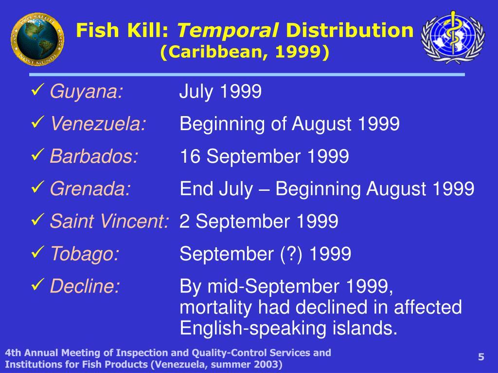 Fish Kill: