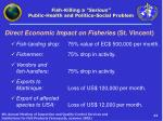 fish killing a serious public health and politico social problem23