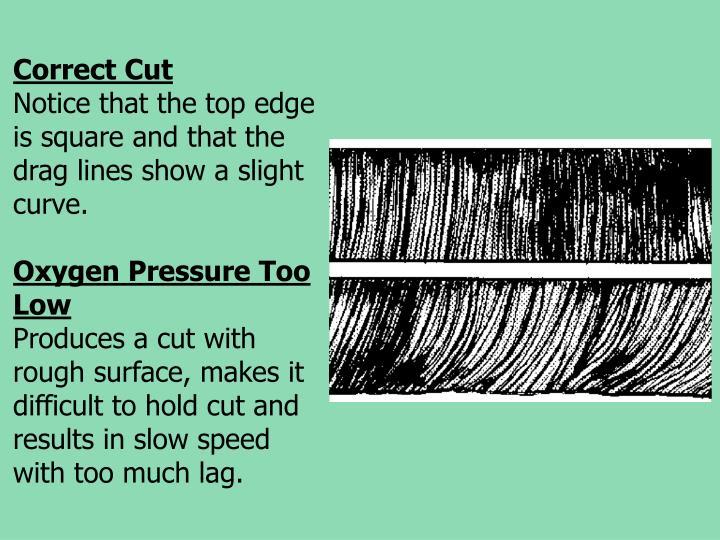 Correct Cut