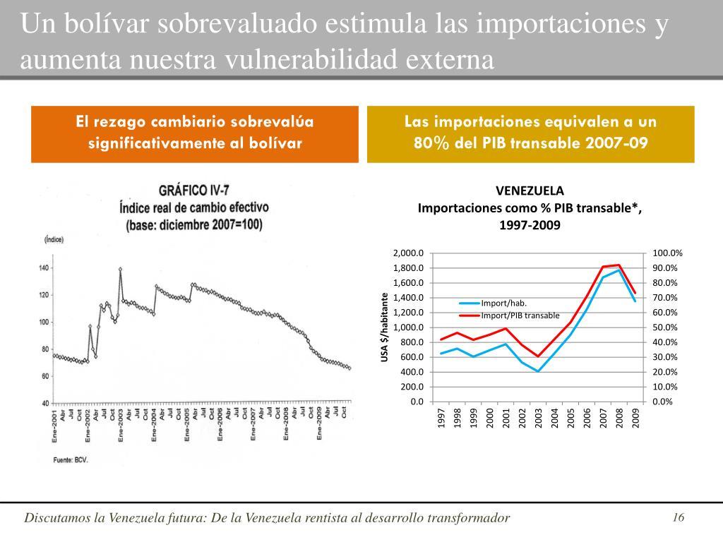 Un bolívar sobrevaluado estimula las importaciones y aumenta nuestra vulnerabilidad externa