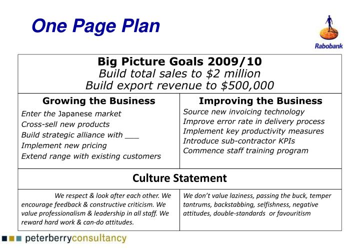 One Page Plan