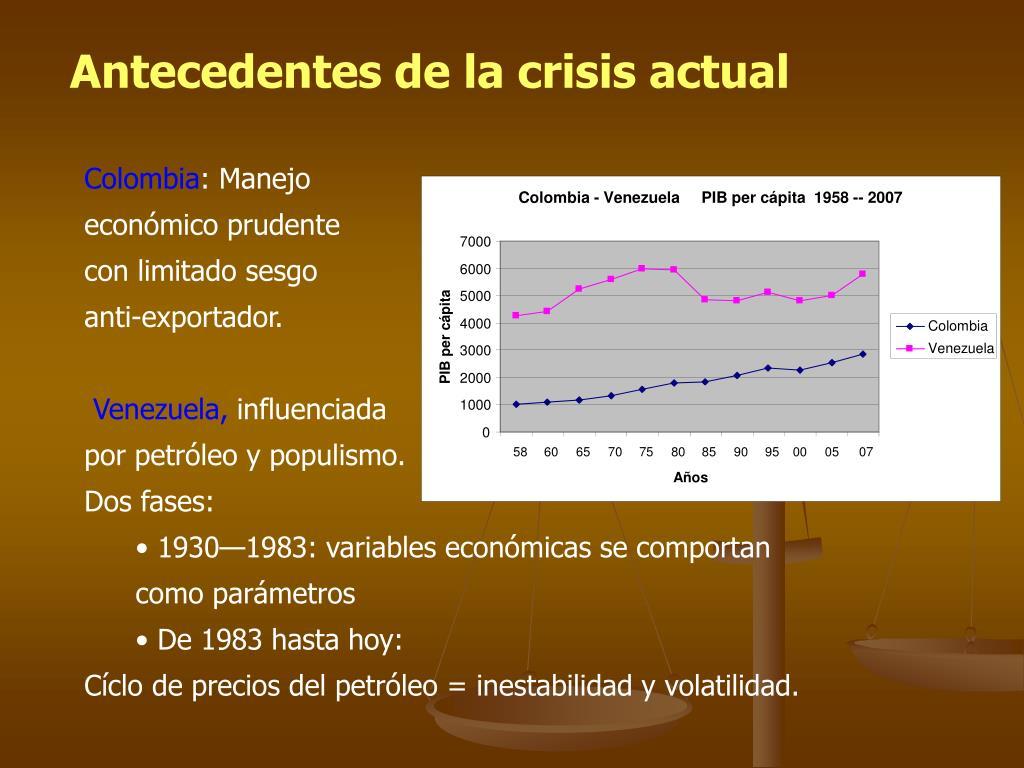 Colombia - Venezuela     PIB per cápita  1958 -- 2007