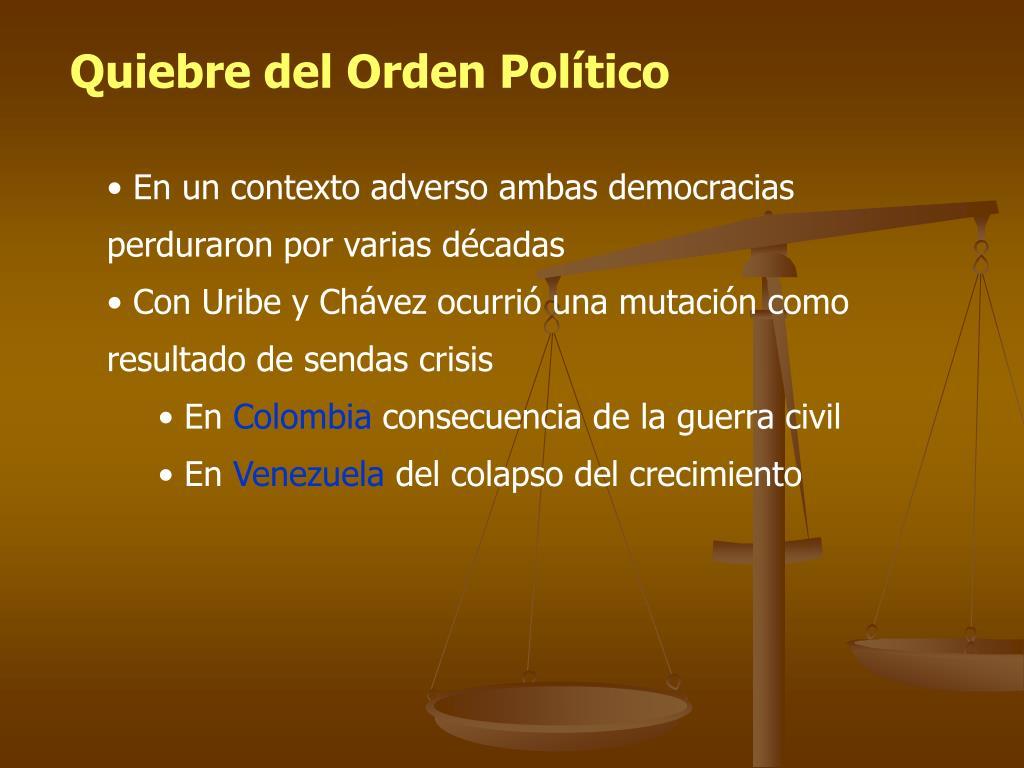 Quiebre del Orden Político