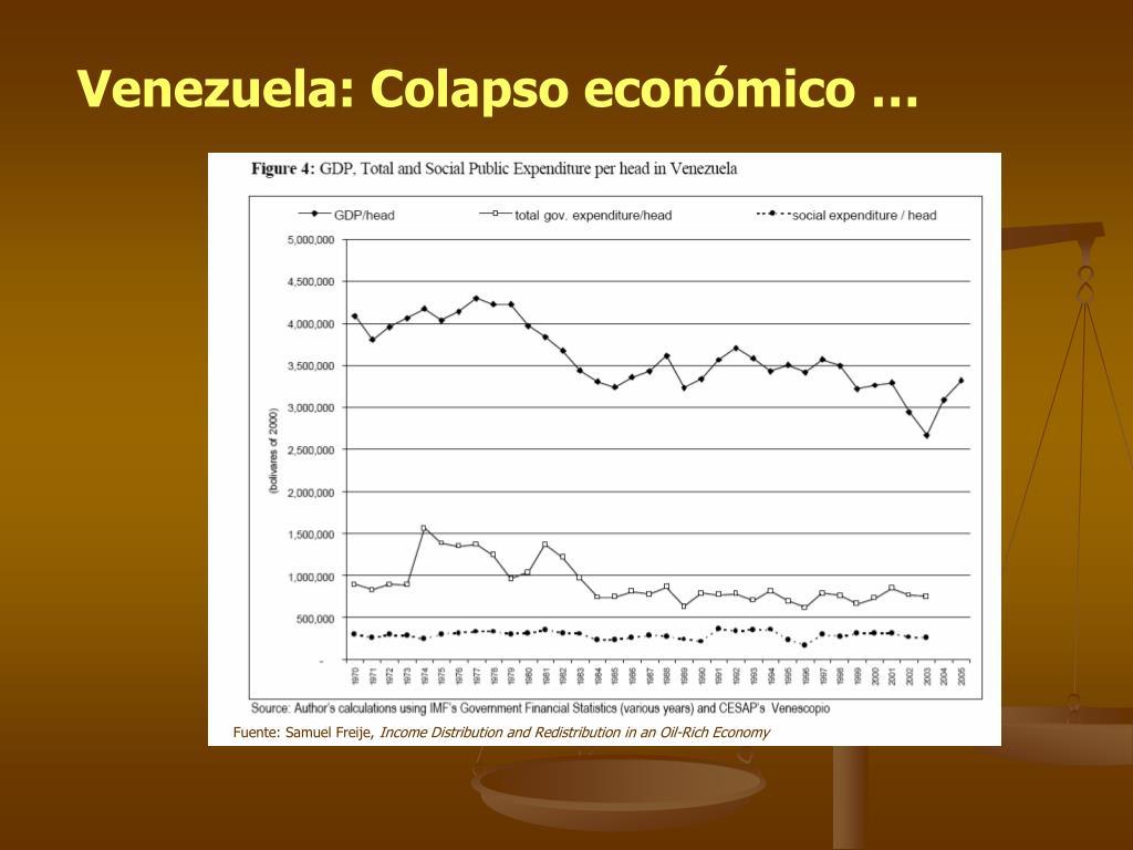 Venezuela: Colapso económico …