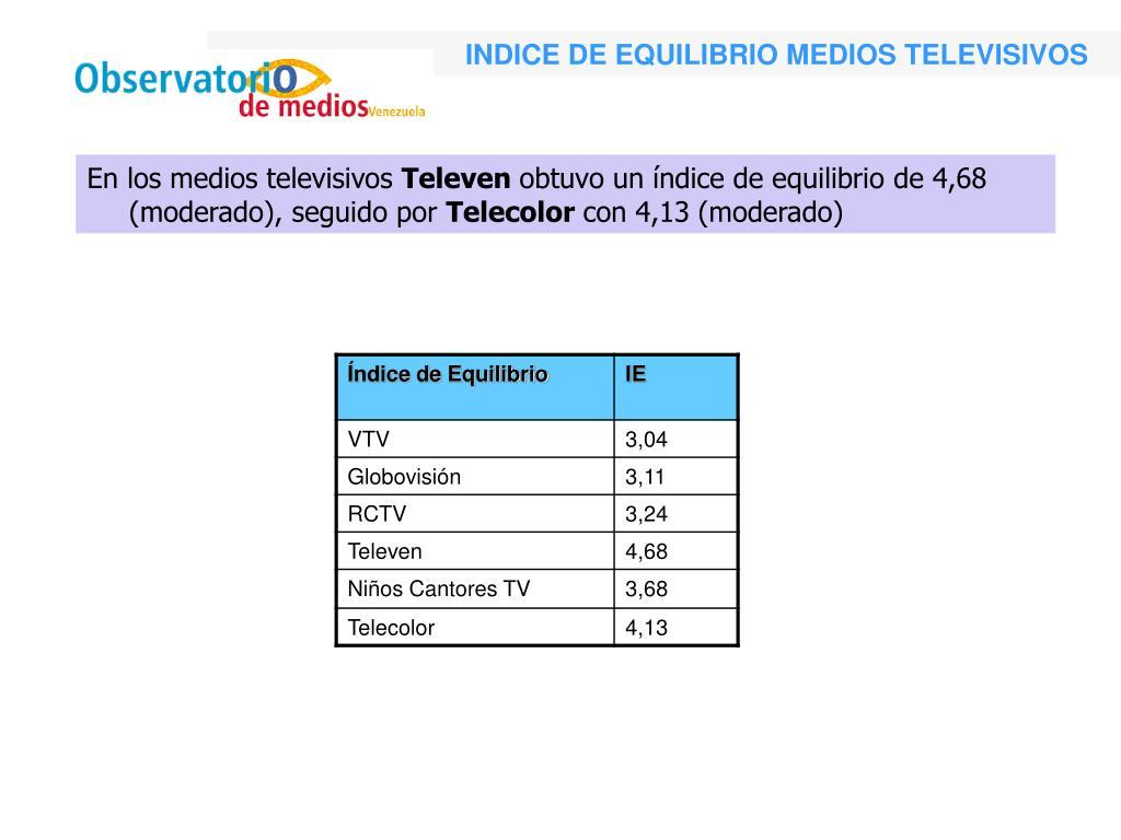 INDICE DE EQUILIBRIO MEDIOS TELEVISIVOS
