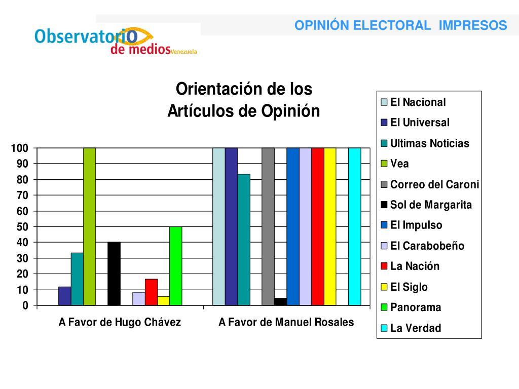 OPINIÓN ELECTORAL  IMPRESOS