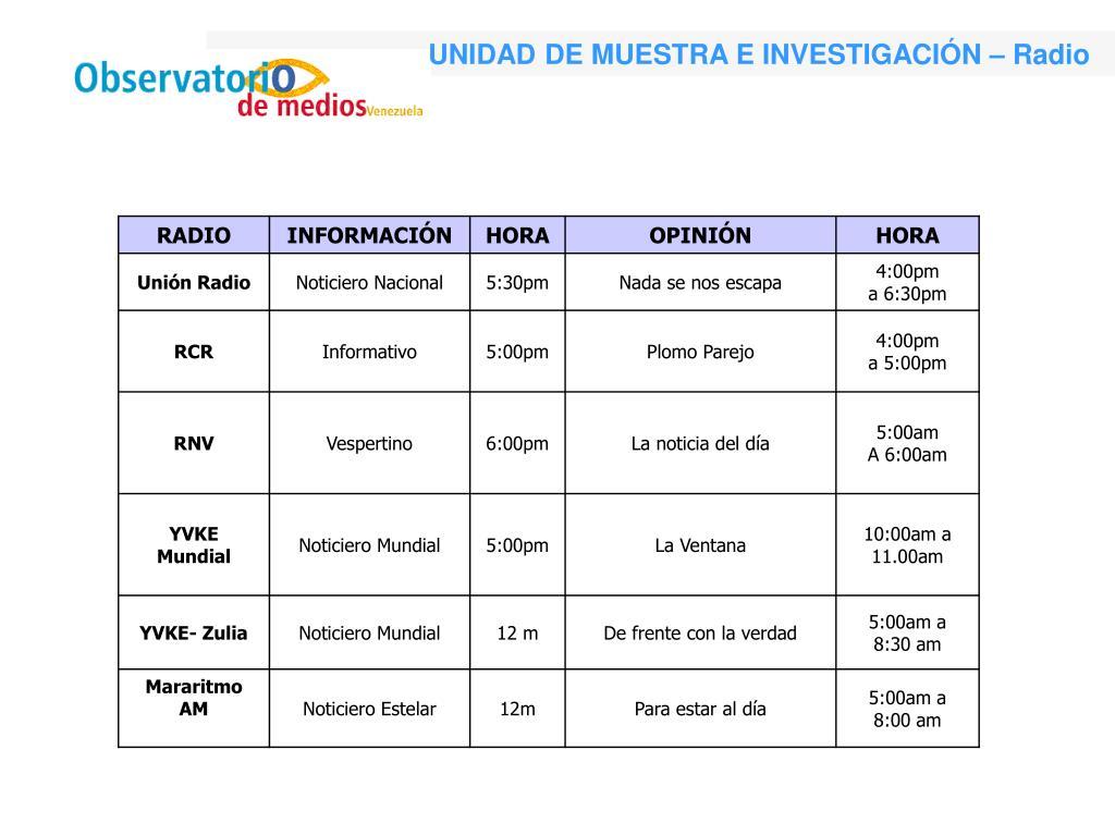 UNIDAD DE MUESTRA E INVESTIGACIÓN – Radio