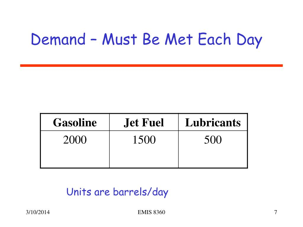 Demand – Must Be Met Each Day