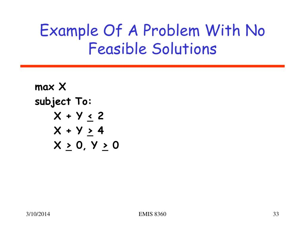 Example Of A Problem With No Feasible Solutions