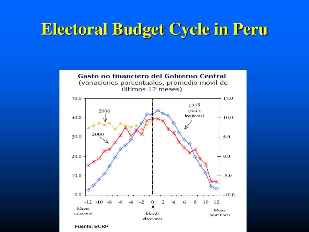 Electoral Budget Cycle in Peru