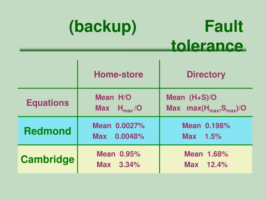 (backup)               Fault tolerance