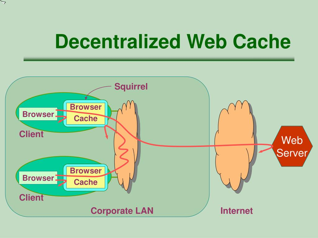 Decentralized Web Cache