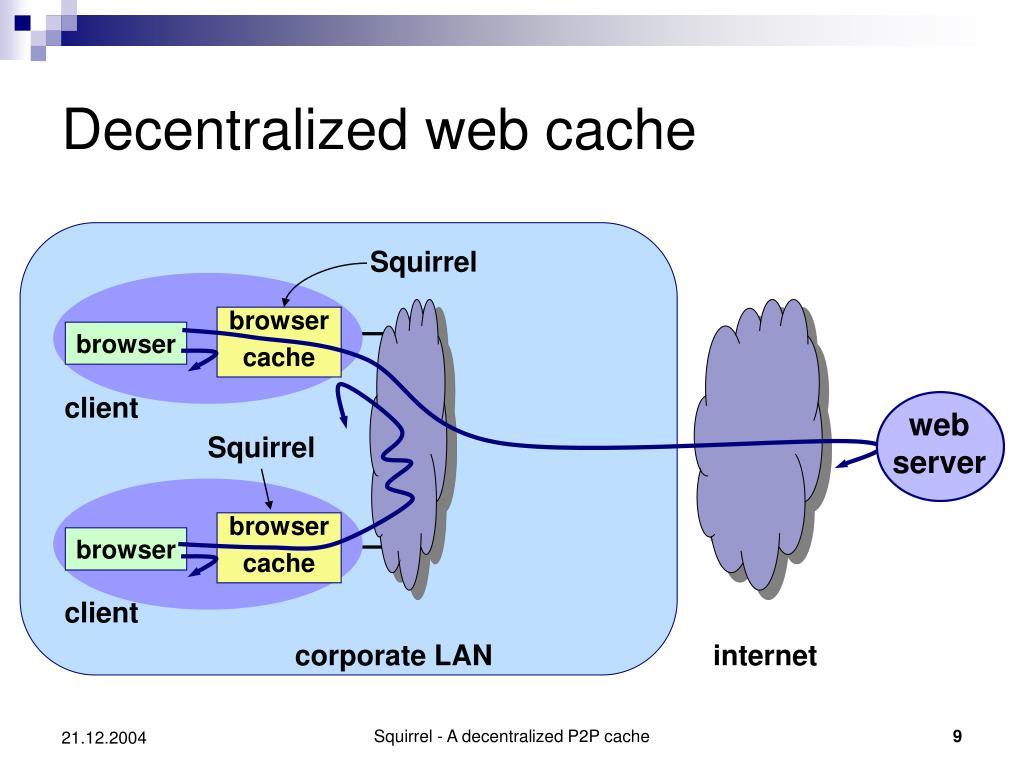 Decentralized web cache