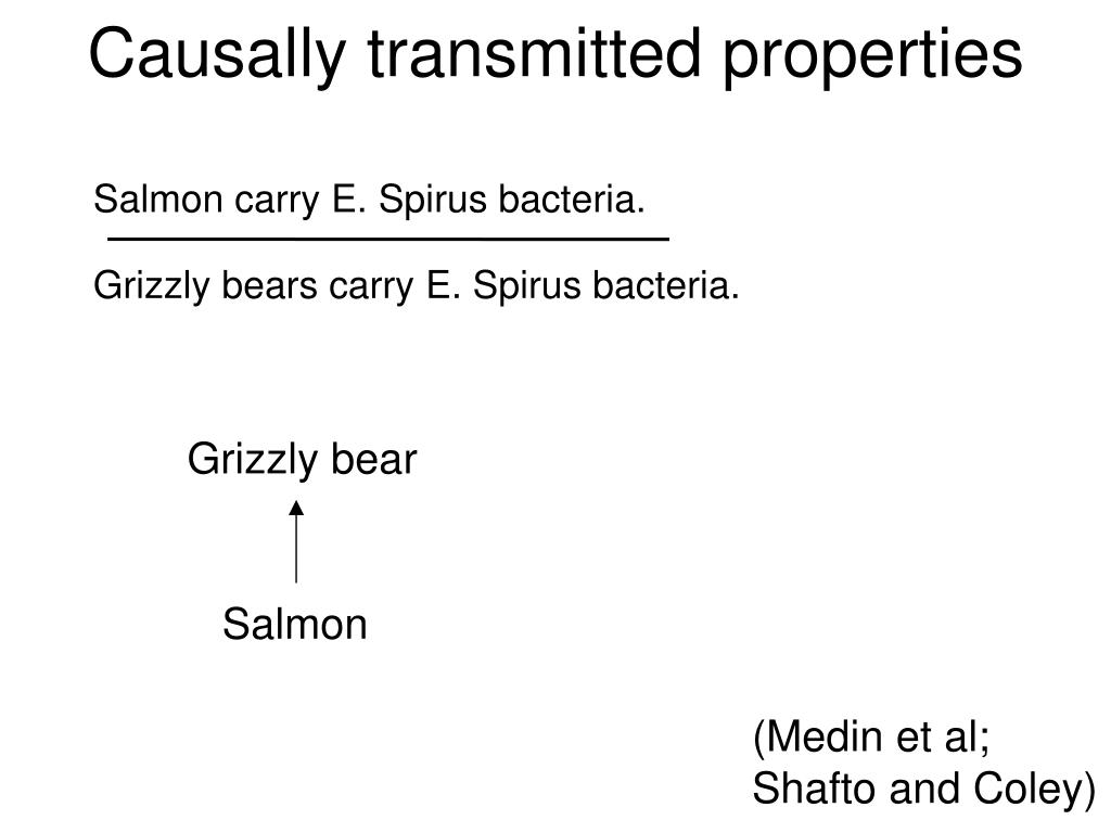 Salmon carry E. Spirus bacteria.