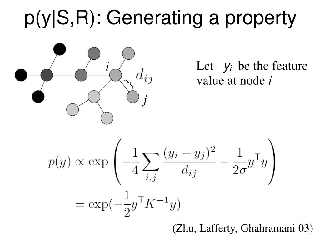 p(y|S,R): Generating a property
