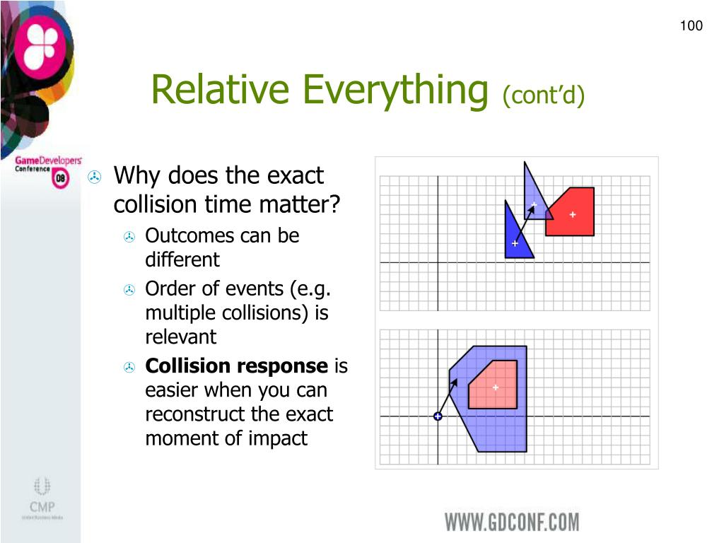 Relative Everything